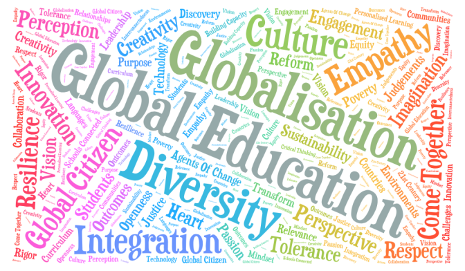 Harvard University: Think Tank Global Education Conference
